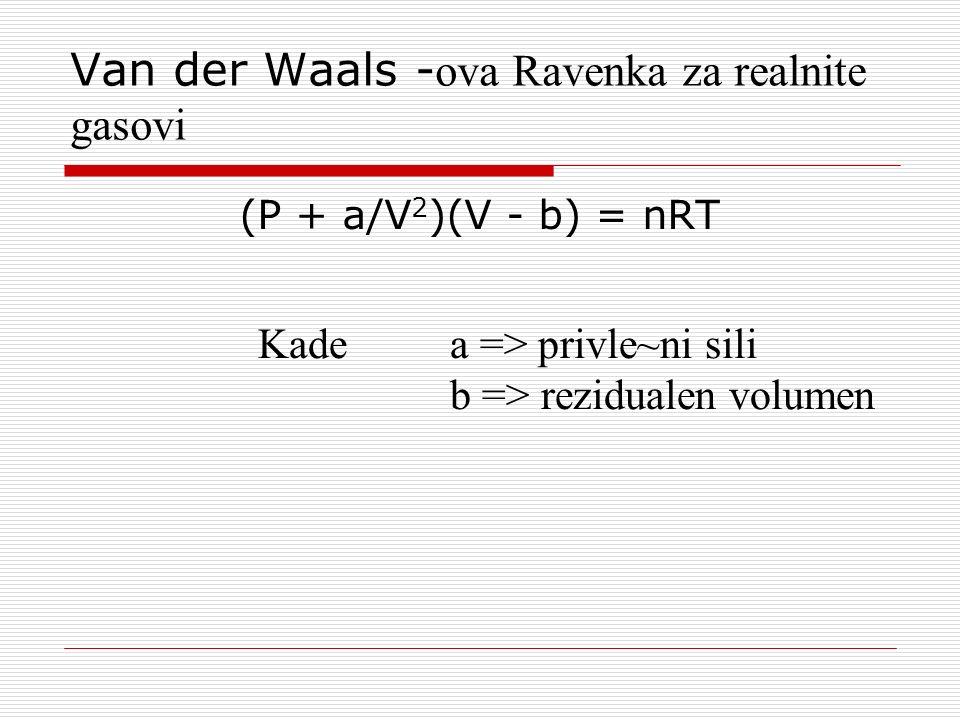 Van der Waals -ova Ravenka za realnite gasovi
