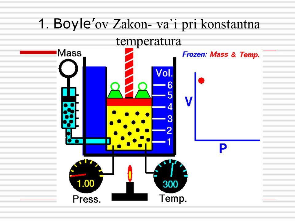 1. Boyle'ov Zakon- va`i pri konstantna temperatura