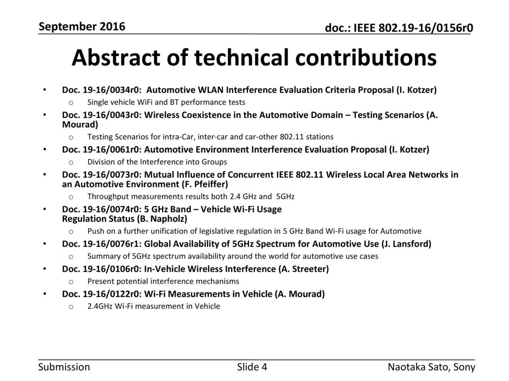 Abstract of technical contributions