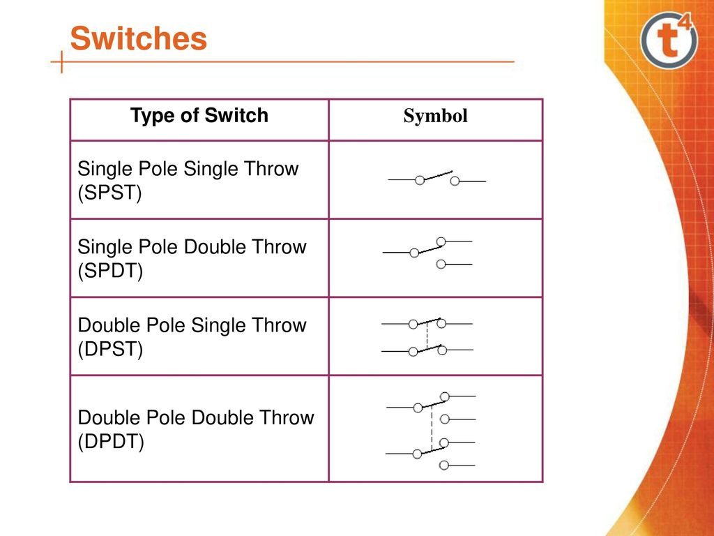 Awesome Spdt Switch Symbol Motif - Electrical Diagram Ideas ...