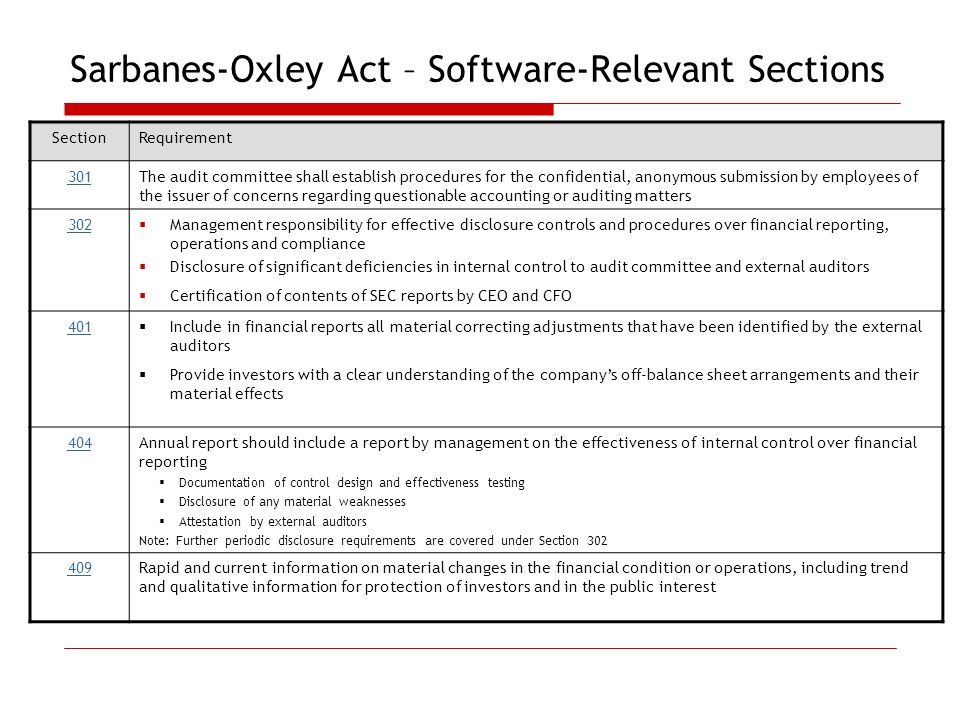 Sarbanes-Oxley Act – Software-Relevant Sections