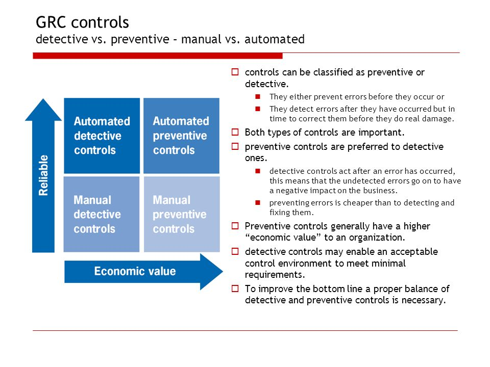 GRC controls detective vs. preventive – manual vs. automated