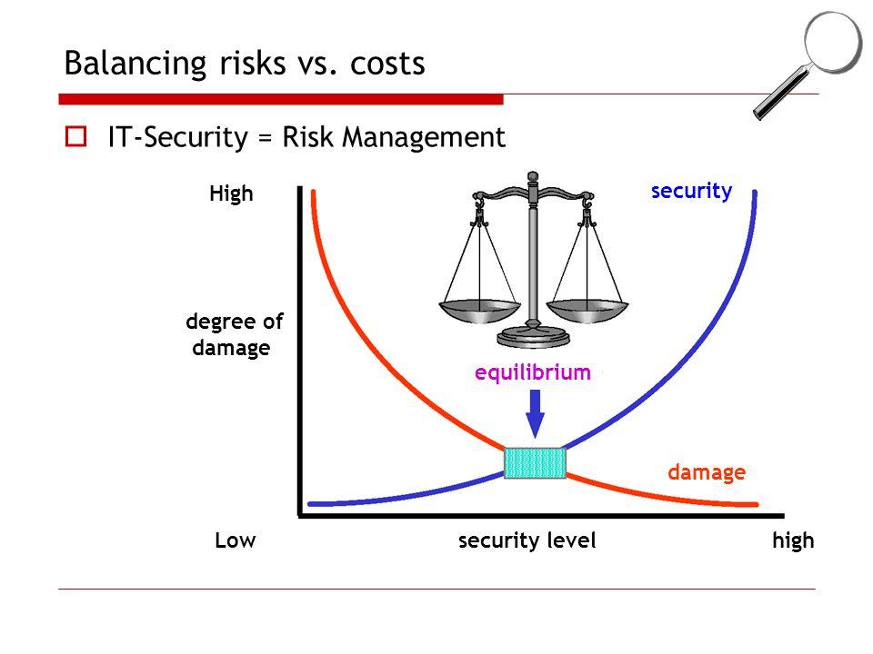 Balancing risks vs. costs