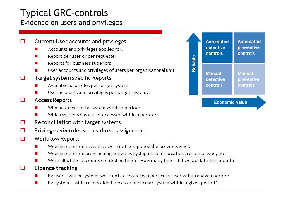 Typical GRC-controls Evidence on users and privileges