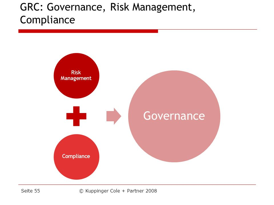 GRC: Governance, Risk Management, Compliance