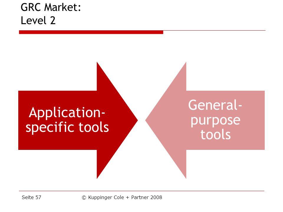 GRC Market: Level 2 Seite 57 © Kuppinger Cole + Partner 2008