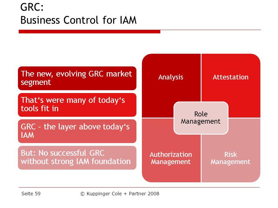 GRC: Business Control for IAM