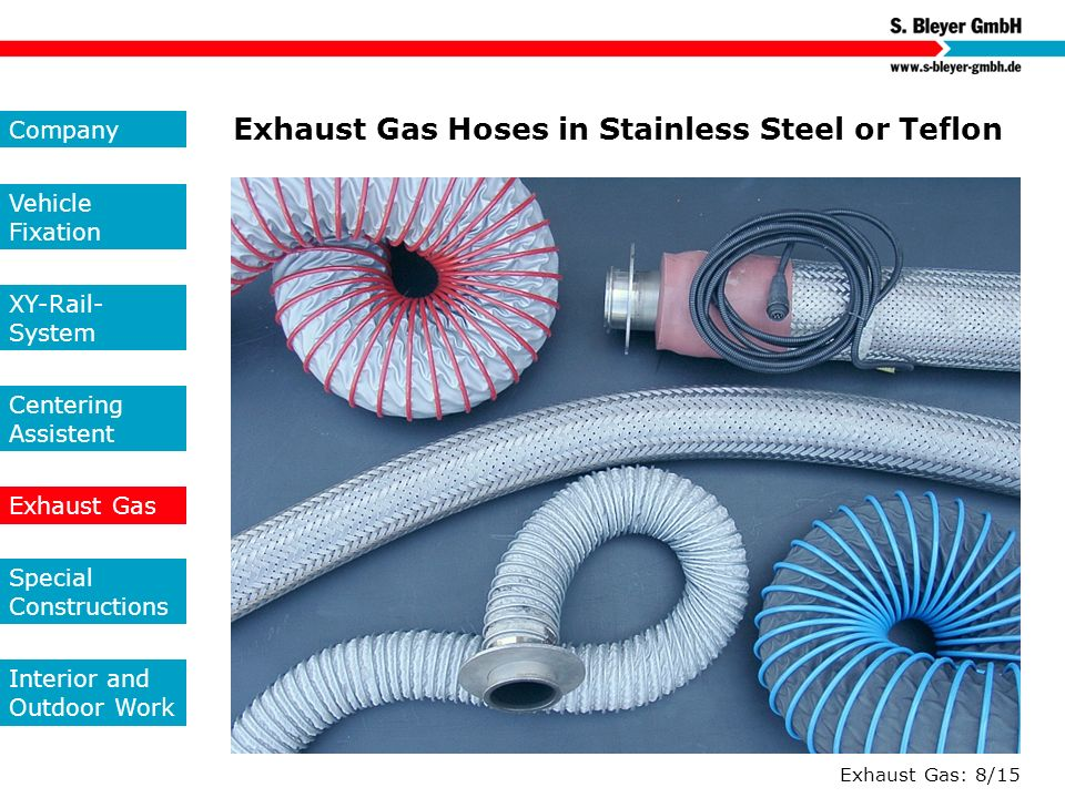 Exhaust Gas Hoses in Stainless Steel or Teflon