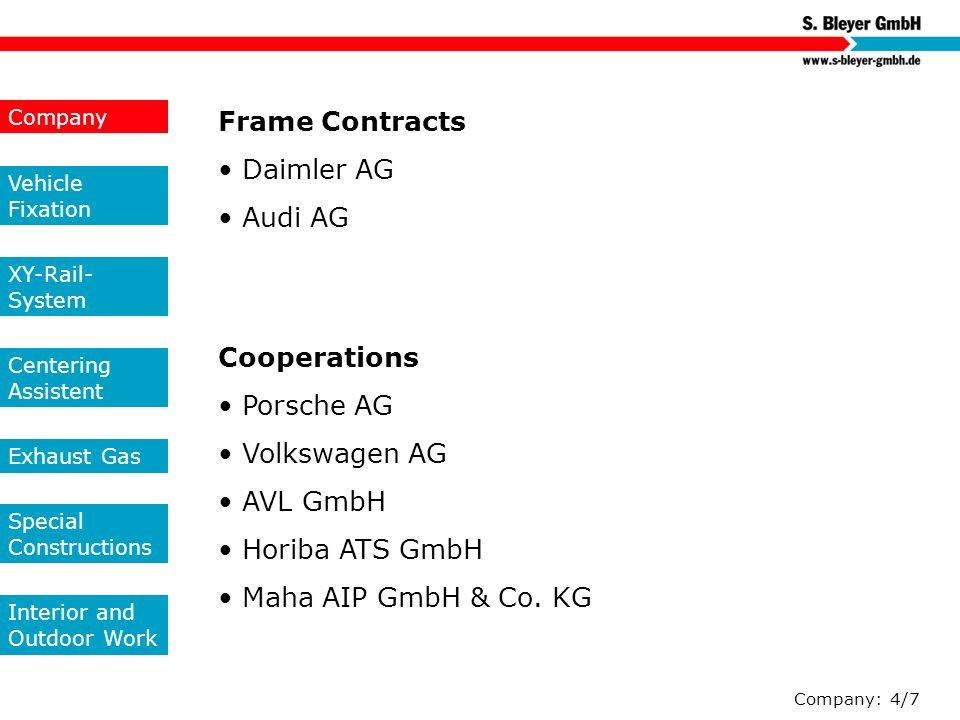 Frame Contracts • Daimler AG • Audi AG Cooperations • Porsche AG