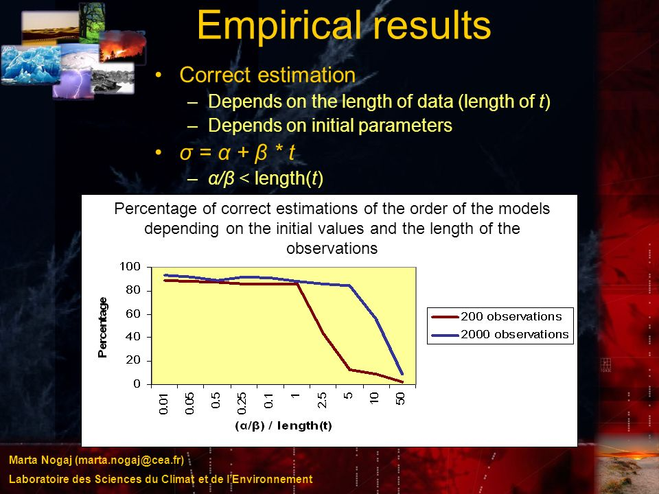 Empirical results Correct estimation σ = α + β * t