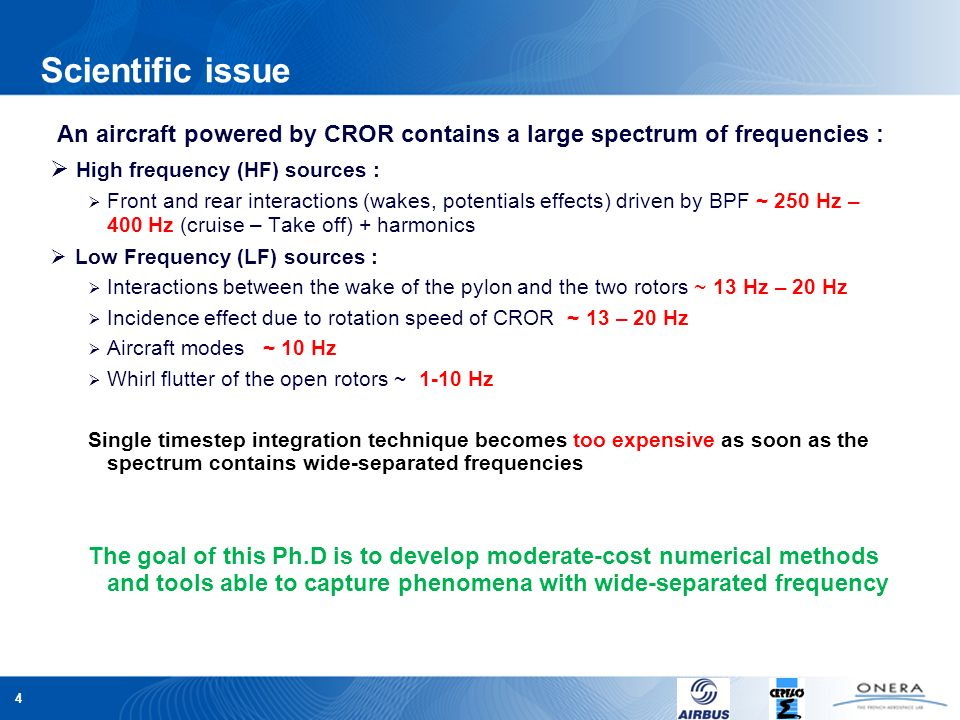 Scientific issue An aircraft powered by CROR contains a large spectrum of frequencies : High frequency (HF) sources :