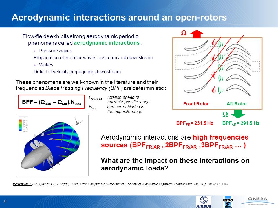 Aerodynamic interactions around an open-rotors