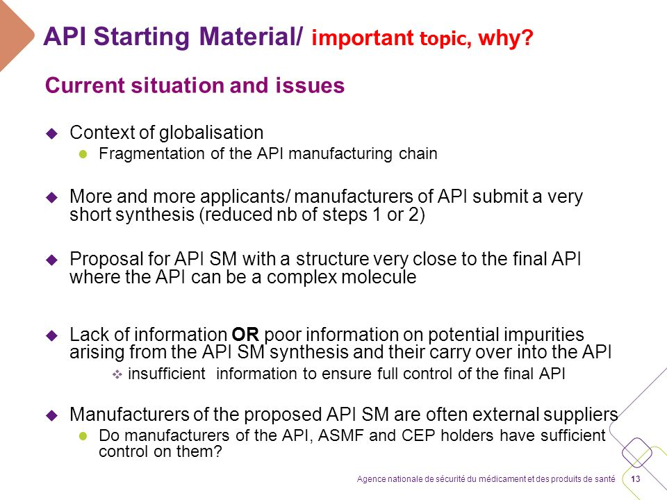 API Starting Material/ important topic, why