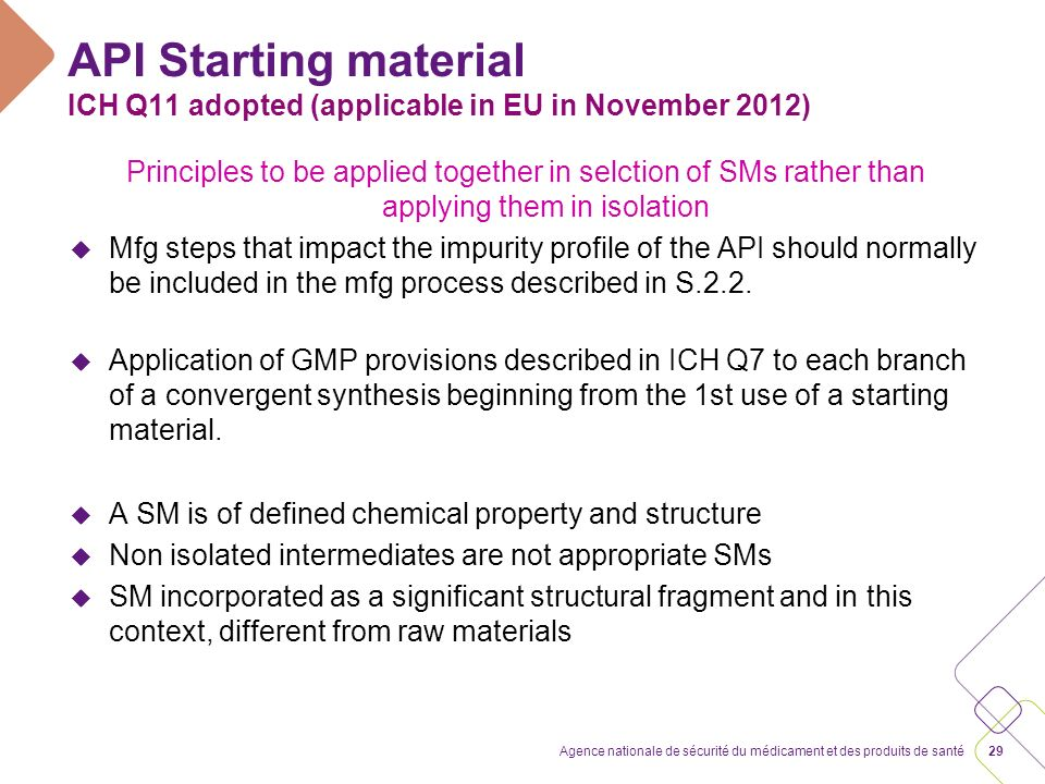 API Starting material ICH Q11 adopted (applicable in EU in November 2012)