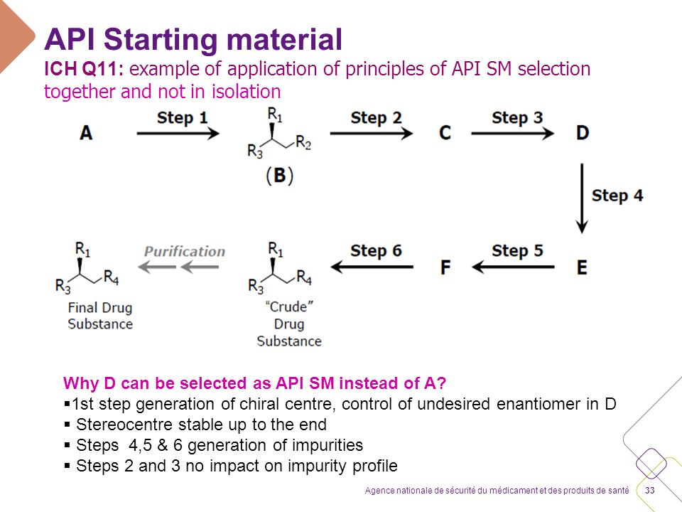 S.2. Manufacture S.2.5 Process Validation and/or Evaluation