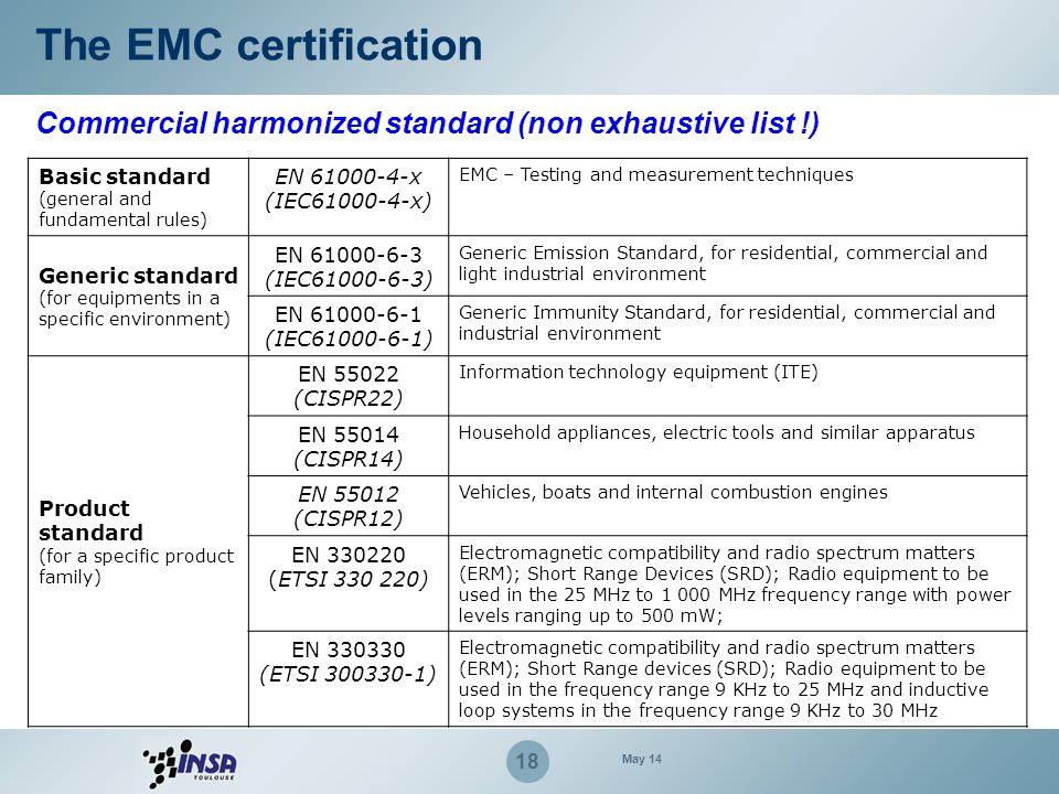 The EMC certification Commercial harmonized standard (non exhaustive list !) Basic standard. (general and fundamental rules)
