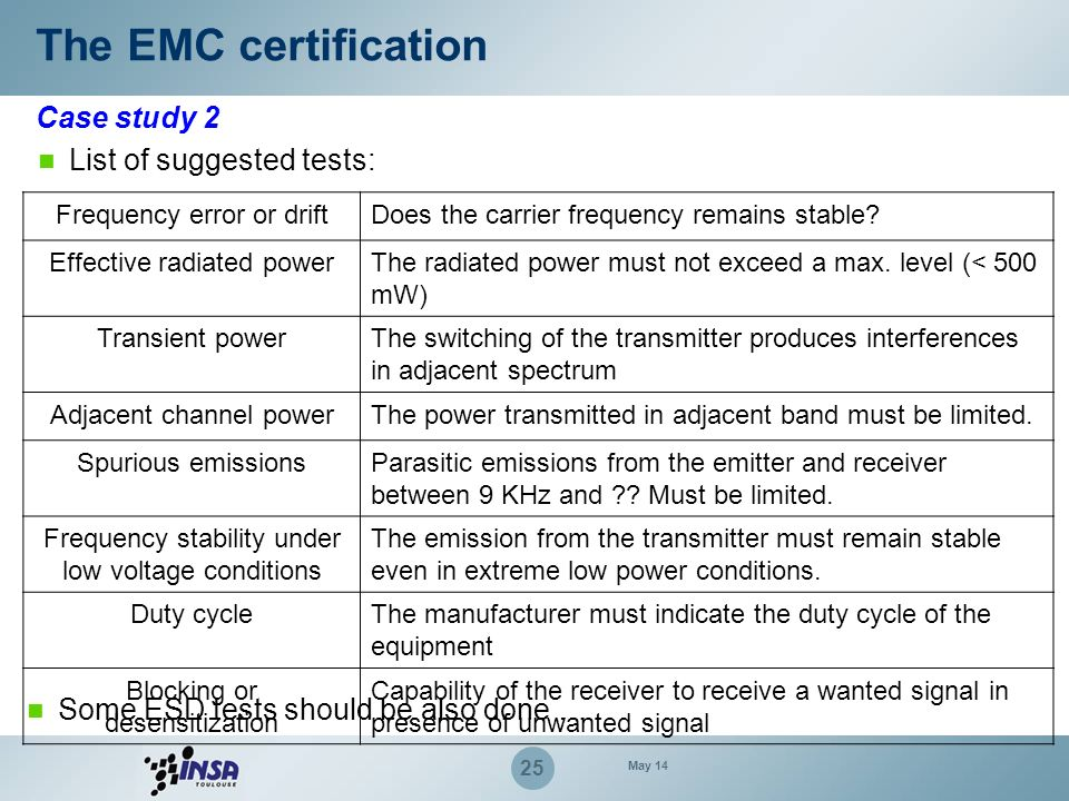 The EMC certification Case study 2 List of suggested tests: