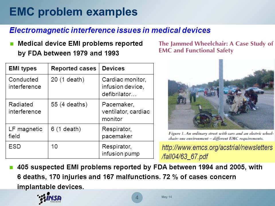 EMC problem examples Electromagnetic interference issues in medical devices. Medical device EMI problems reported by FDA between 1979 and 1993.
