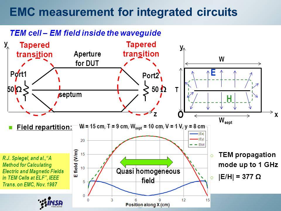 Quasi homogeneous field