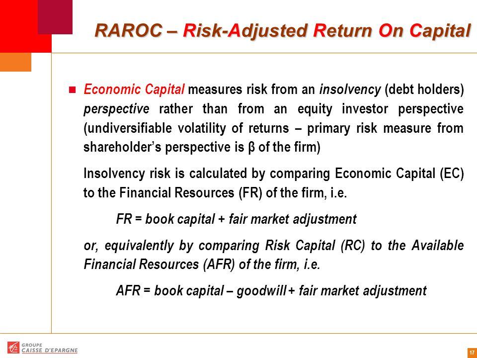 RAROC – Risk-Adjusted Return On Capital