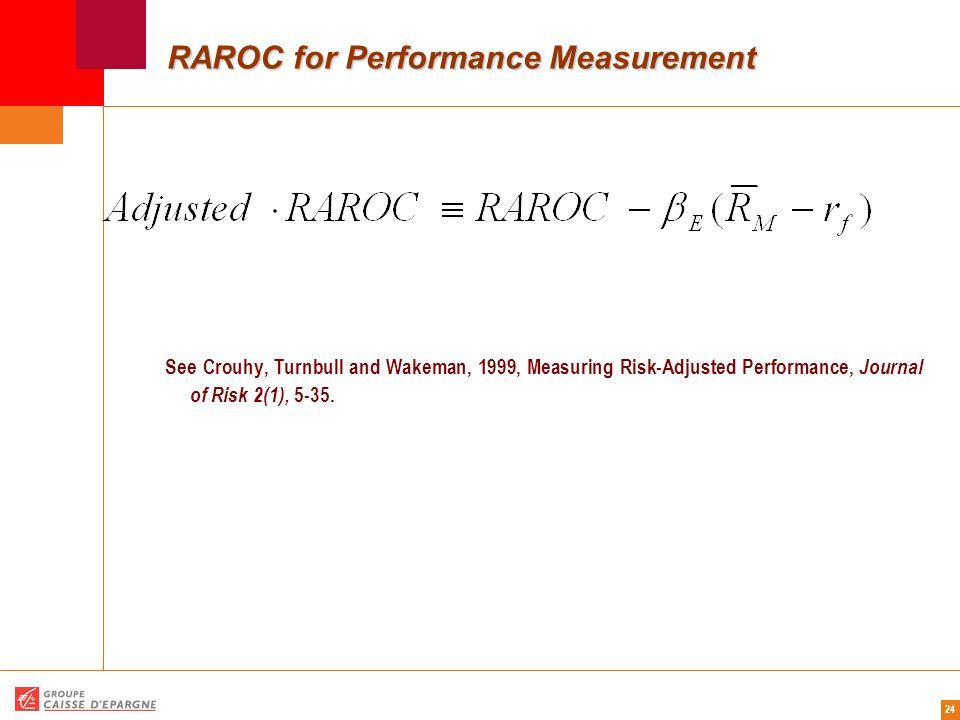 RAROC for Performance Measurement