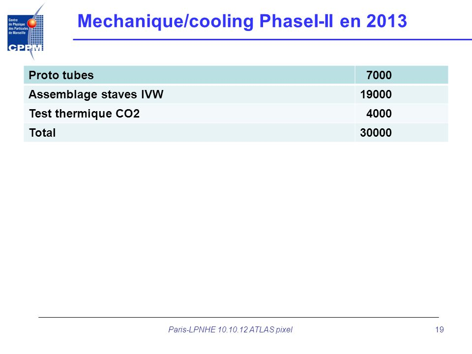 Mechanique/cooling PhaseI-II en 2013
