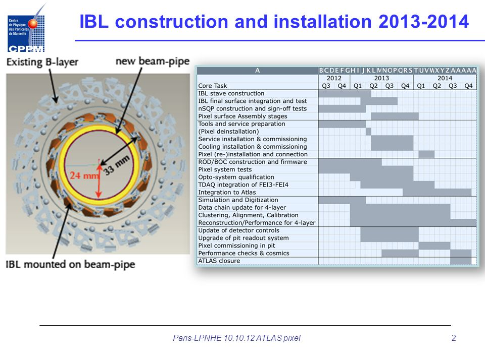 IBL construction and installation 2013-2014