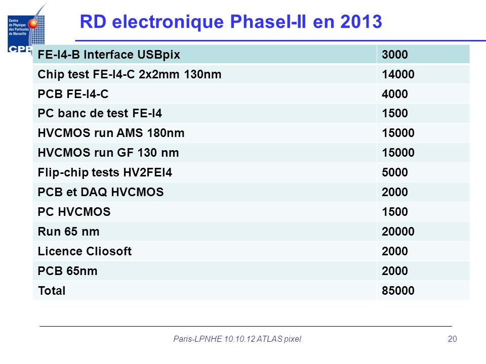 RD electronique PhaseI-II en 2013