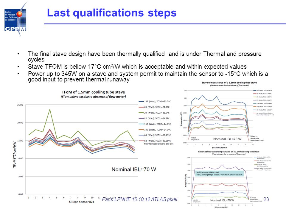 Last qualifications steps