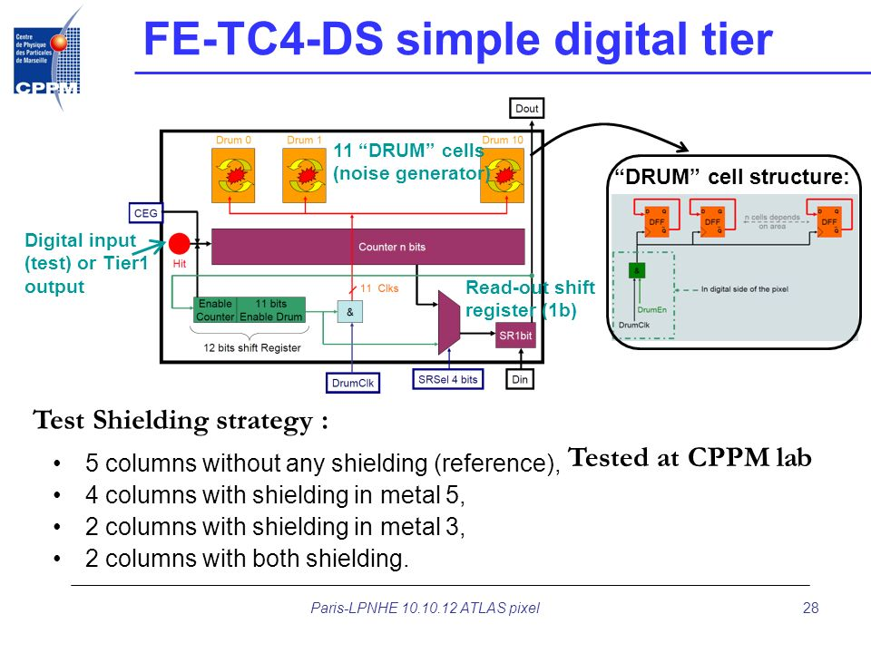 FE-TC4-DS simple digital tier