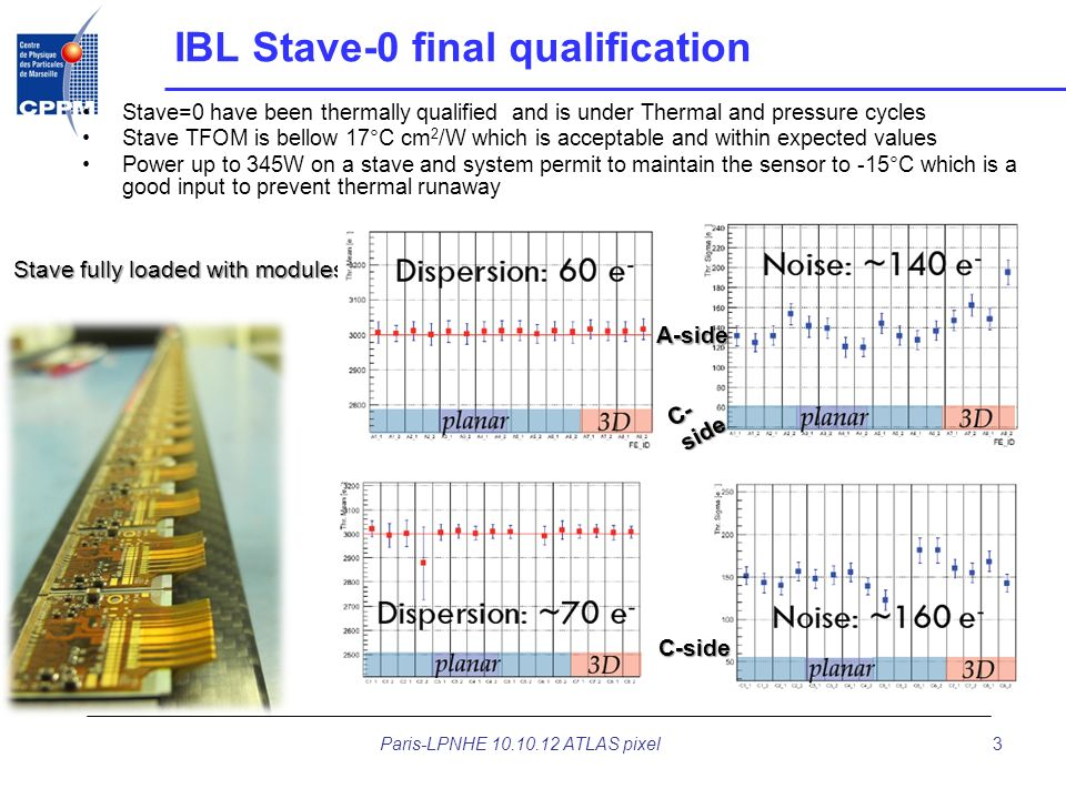 IBL Stave-0 final qualification
