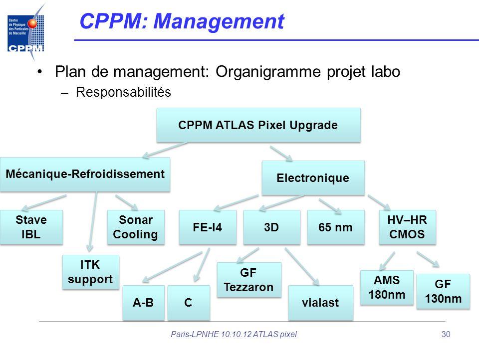 CPPM ATLAS Pixel Upgrade Mécanique-Refroidissement