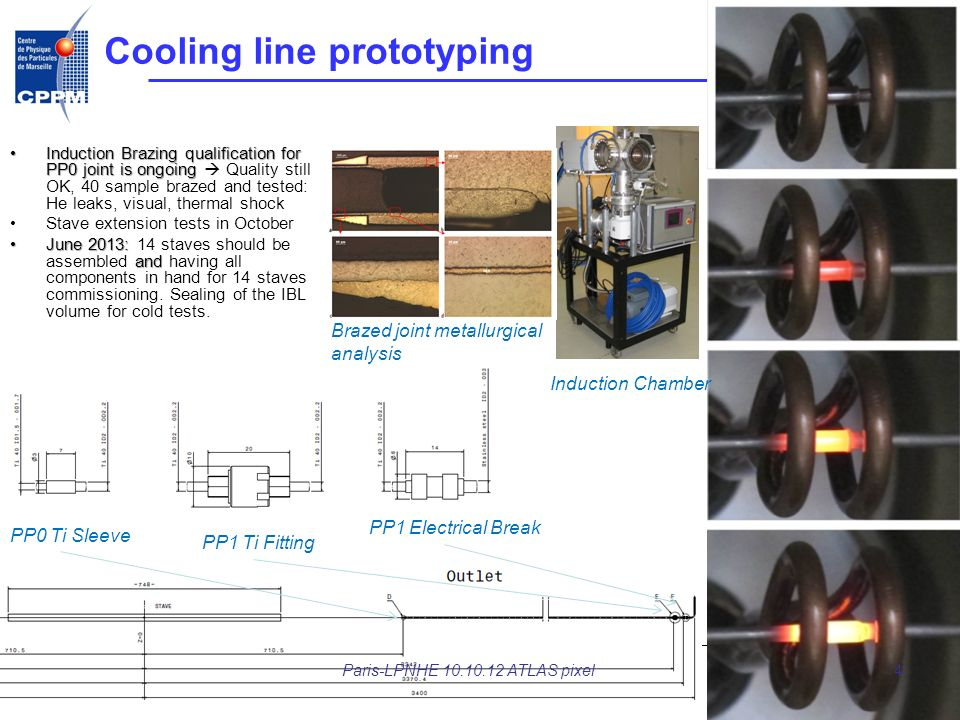 Cooling line prototyping