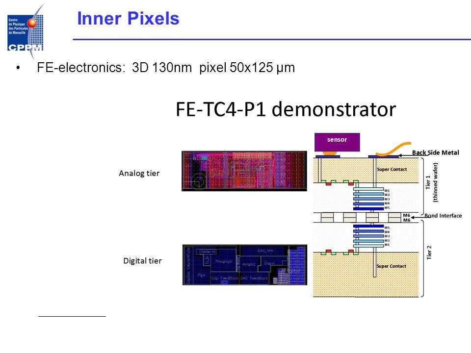 Inner Pixels FE-electronics: 3D 130nm pixel 50x125 µm