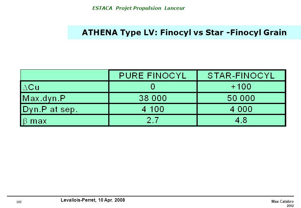 ATHENA Type LV: Finocyl vs Star -Finocyl Grain