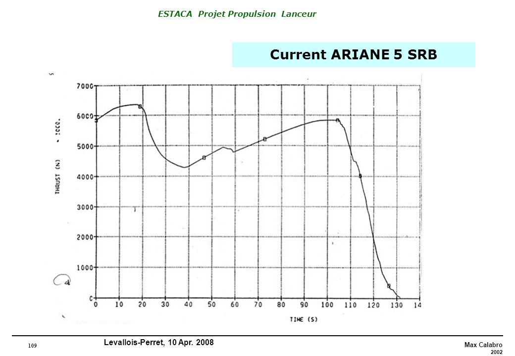 Current ARIANE 5 SRB