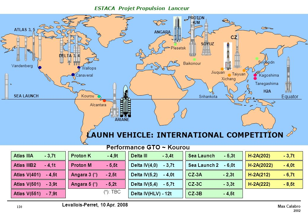 LAUNH VEHICLE: INTERNATIONAL COMPETITION