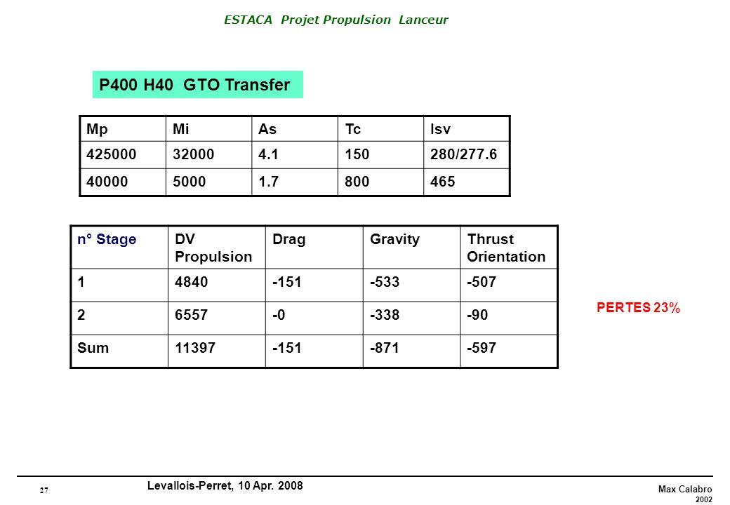 P400 H40 GTO Transfer Mp Mi As Tc Isv 425000 32000 4.1 150 280/277.6