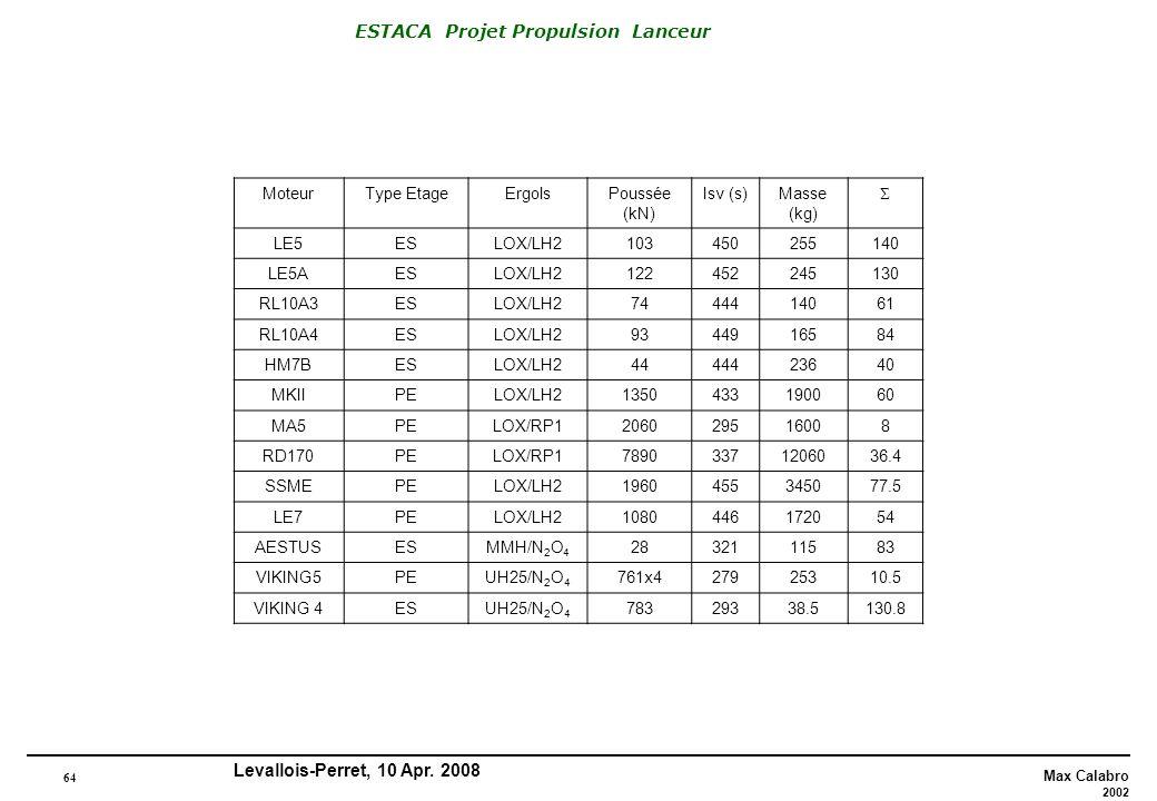 Moteur Type Etage. Ergols. Poussée (kN) Isv (s) Masse (kg) S. LE5. ES. LOX/LH2. 103. 450.