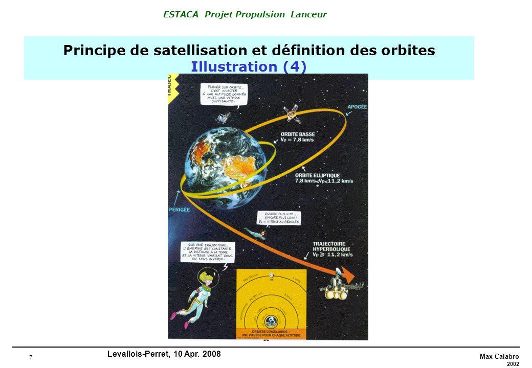 Principe de satellisation et définition des orbites Illustration (4)