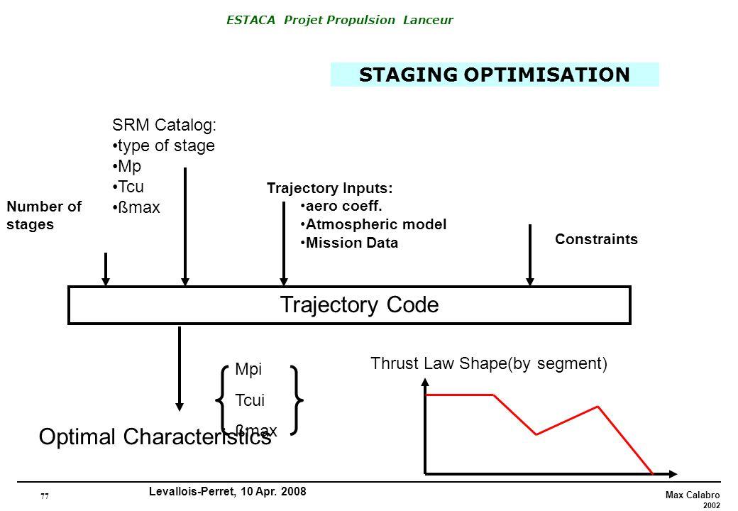 Optimal Characteristics Trajectory Code