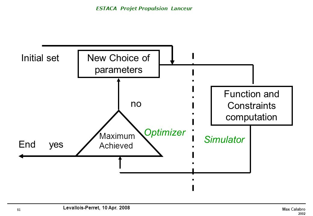 Function and Constraints computation New Choice of parameters