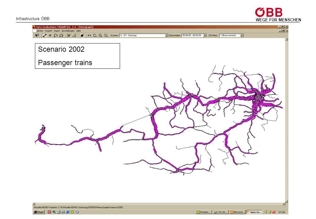 Scenario 2002 Passenger trains