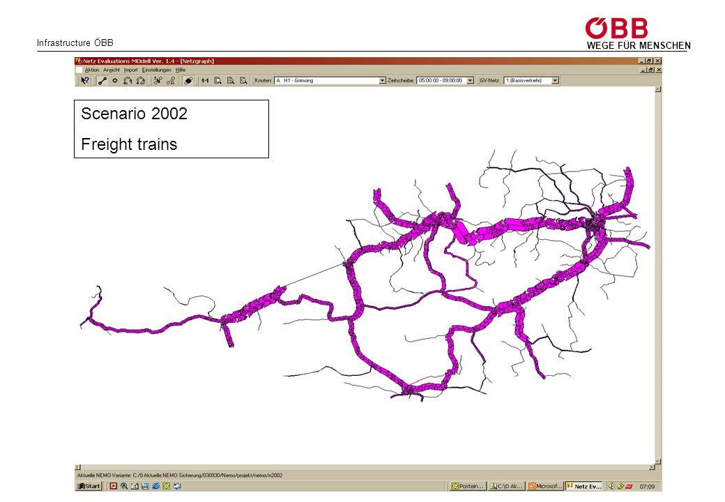 Scenario 2002 Freight trains