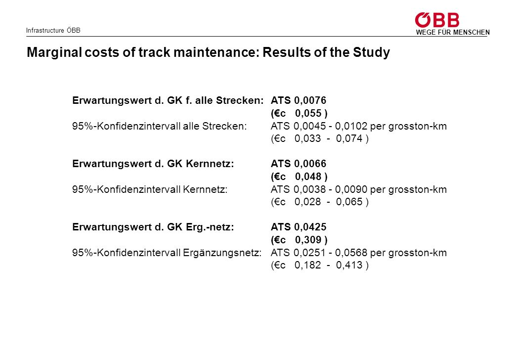 Marginal costs of track maintenance: Results of the Study