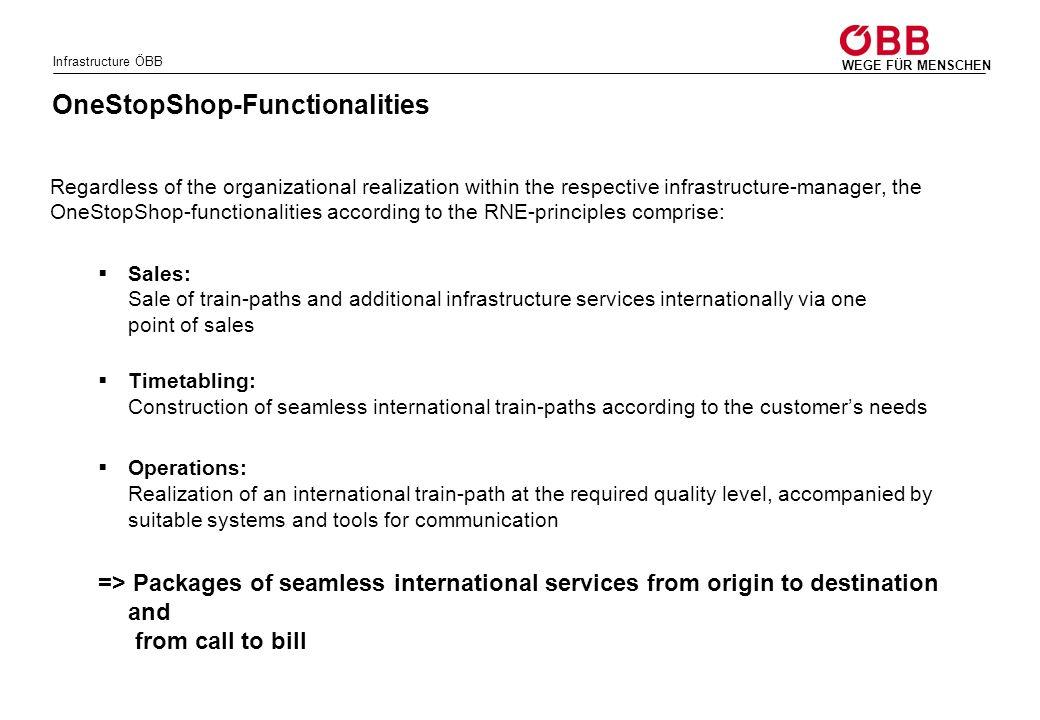OneStopShop-Functionalities