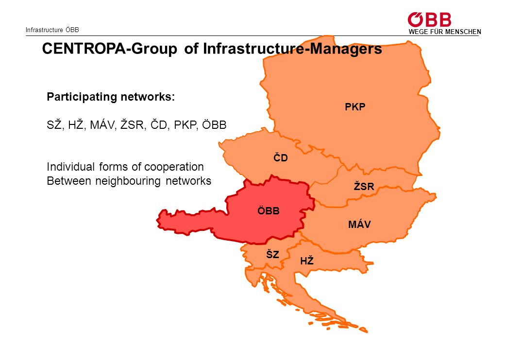 CENTROPA-Group of Infrastructure-Managers