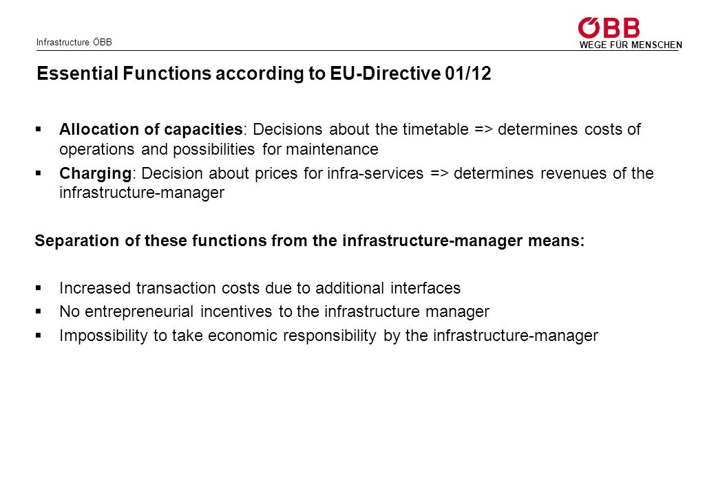Essential Functions according to EU-Directive 01/12