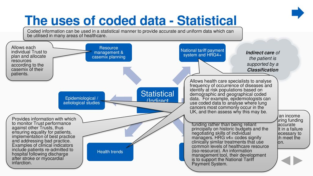 The uses of coded data - Statistical