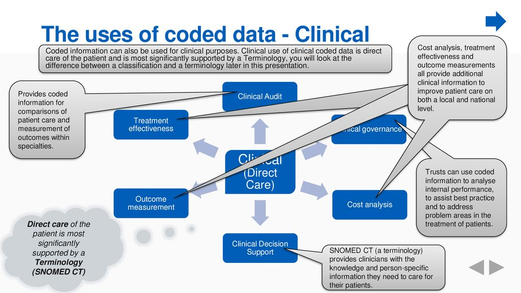 The uses of coded data - Clinical